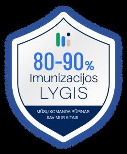 Mūsų įstaiga yra tarp pirmaujančių pagal darbuotojų imunizaciją nuo Covid-19 viruso.