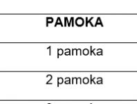Pamoku_laikas.png